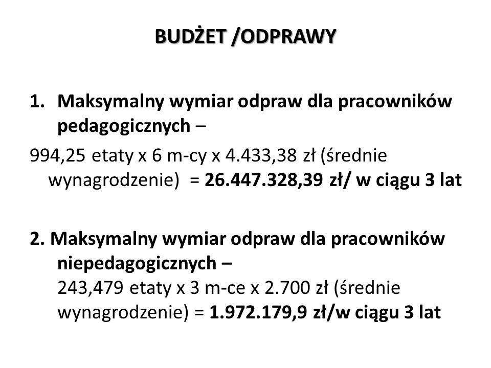 BUDŻET /ODPRAWY Maksymalny wymiar odpraw dla pracowników pedagogicznych –