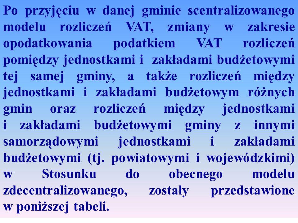 Po przyjęciu w danej gminie scentralizowanego modelu rozliczeń VAT, zmiany w zakresie opodatkowania podatkiem VAT rozliczeń pomiędzy jednostkami i zakładami budżetowymi tej samej gminy, a także rozliczeń między jednostkami i zakładami budżetowym różnych gmin oraz rozliczeń między jednostkami i zakładami budżetowymi gminy z innymi samorządowymi jednostkami i zakładami budżetowymi (tj.