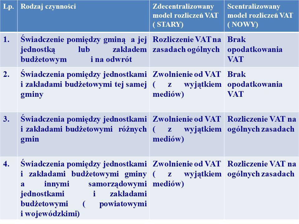 Rozliczenie VAT na zasadach ogólnych Brak opodatkowania VAT