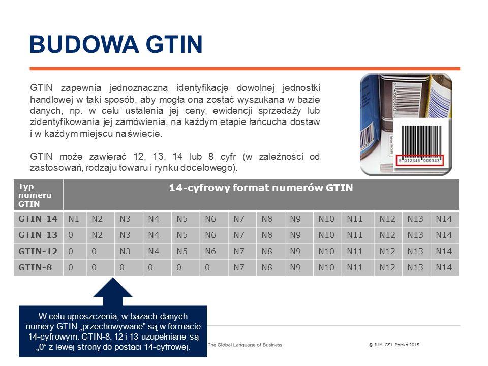 14-cyfrowy format numerów GTIN