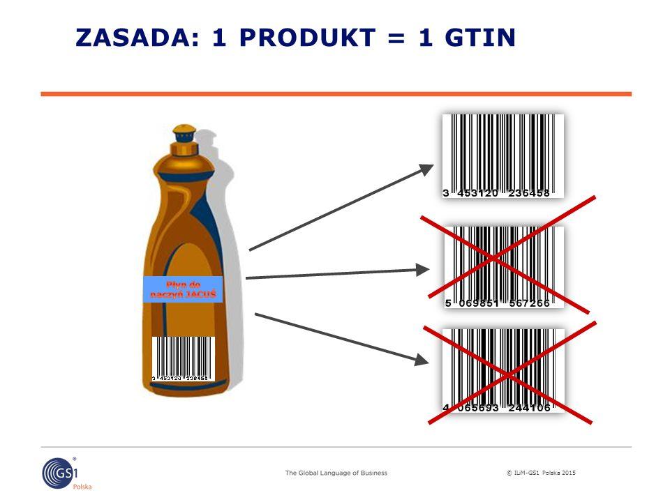 Zasada: 1 PRODUKT = 1 gTIN Wstęp do standardów GS1
