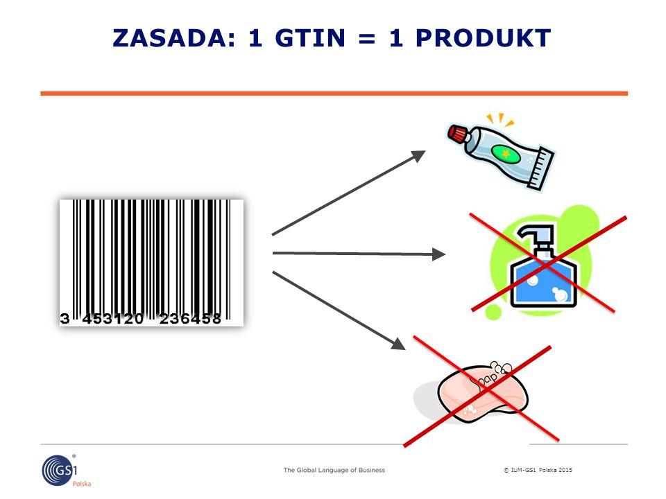 Zasada: 1 GTIN = 1 PRODUKT Wstęp do standardów GS1