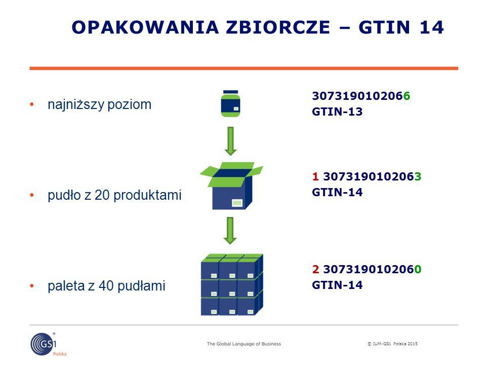 Opakowania zbiorcze – gtin 14