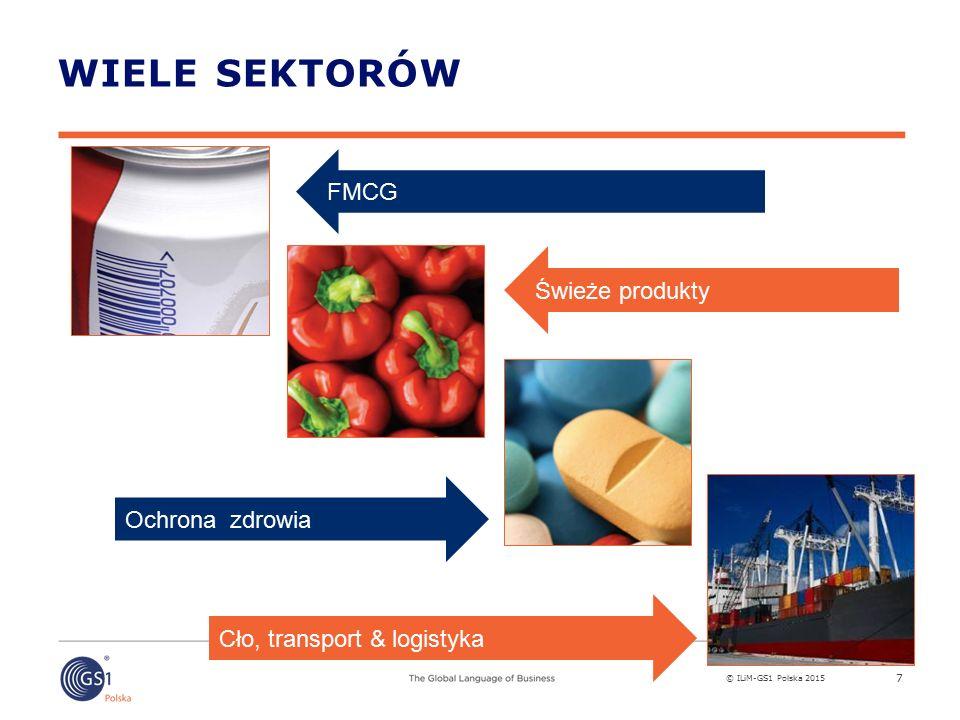 Wiele sektorów FMCG Świeże produkty Ochrona zdrowia