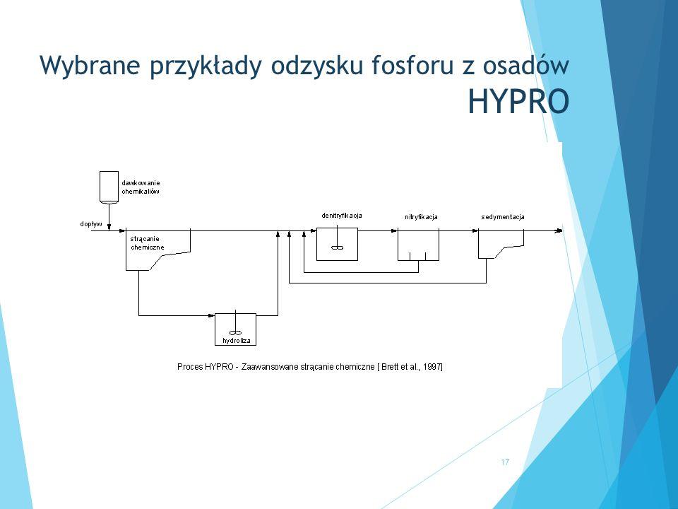 Wybrane przykłady odzysku fosforu z osadów HYPRO
