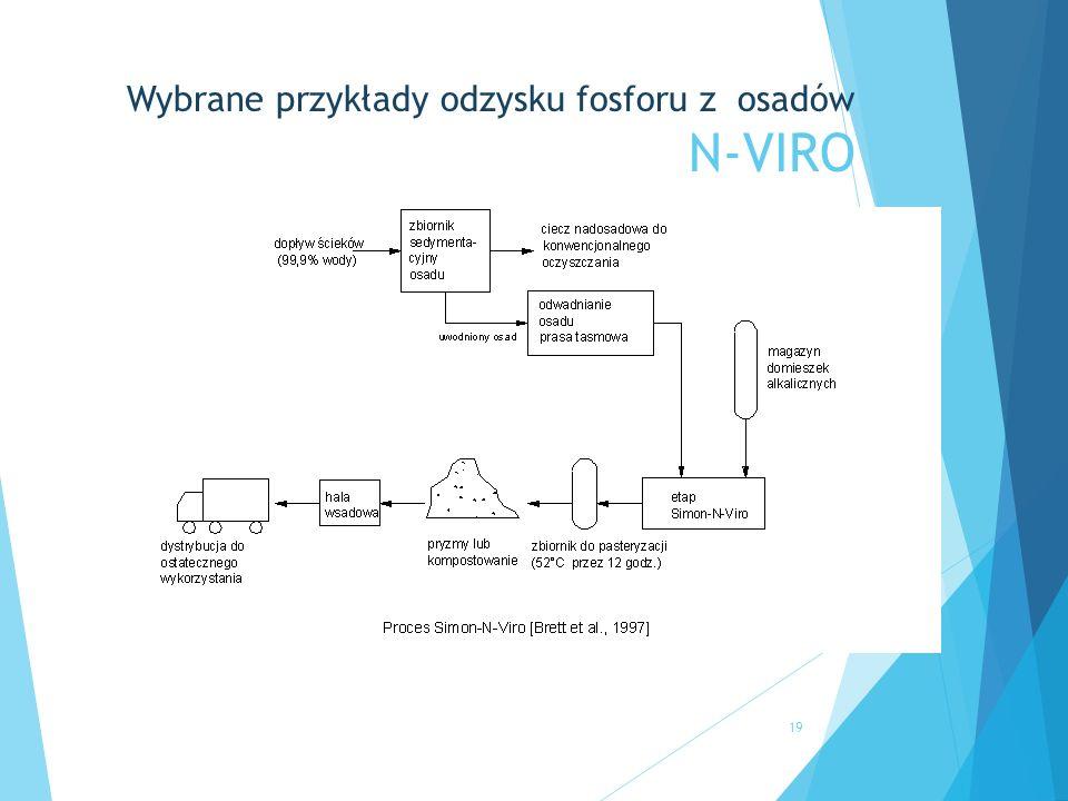 Wybrane przykłady odzysku fosforu z osadów N-VIRO