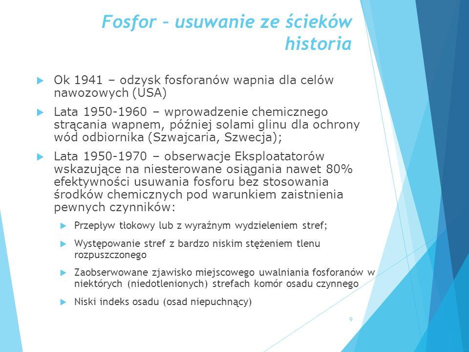 Fosfor – usuwanie ze ścieków historia