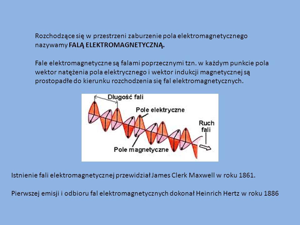 Rozchodzące się w przestrzeni zaburzenie pola elektromagnetycznego nazywamy FALĄ ELEKTROMAGNETYCZNĄ.