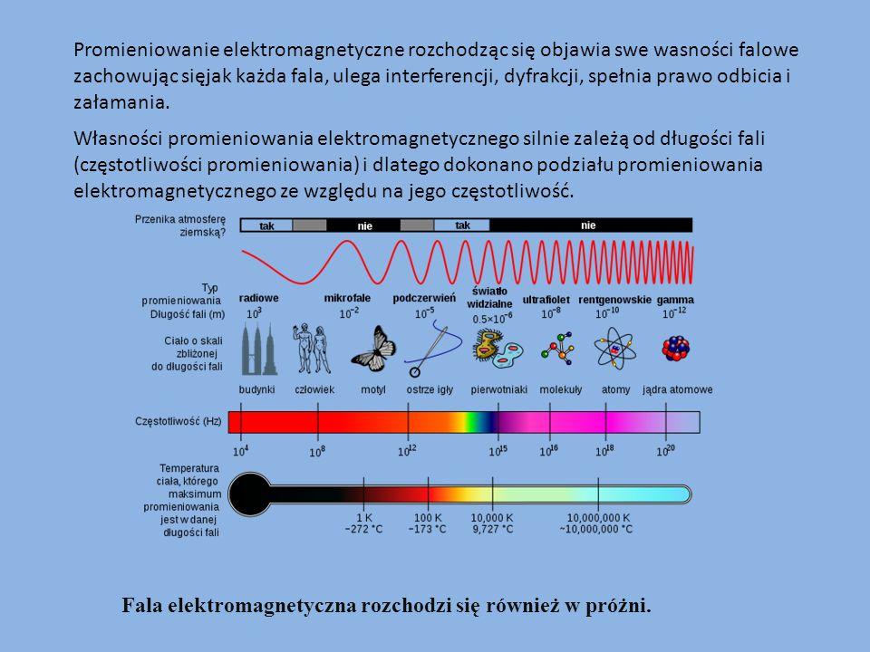 Promieniowanie elektromagnetyczne rozchodząc się objawia swe wasności falowe zachowując sięjak każda fala, ulega interferencji, dyfrakcji, spełnia prawo odbicia i