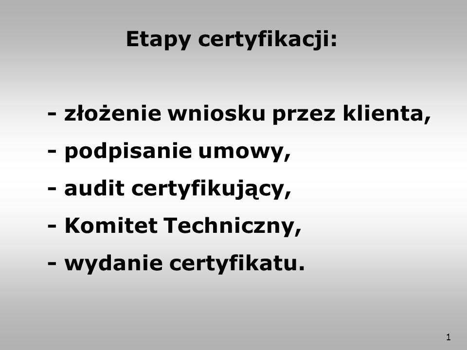 Etapy certyfikacji: - złożenie wniosku przez klienta, - podpisanie umowy, - audit certyfikujący, - Komitet Techniczny,