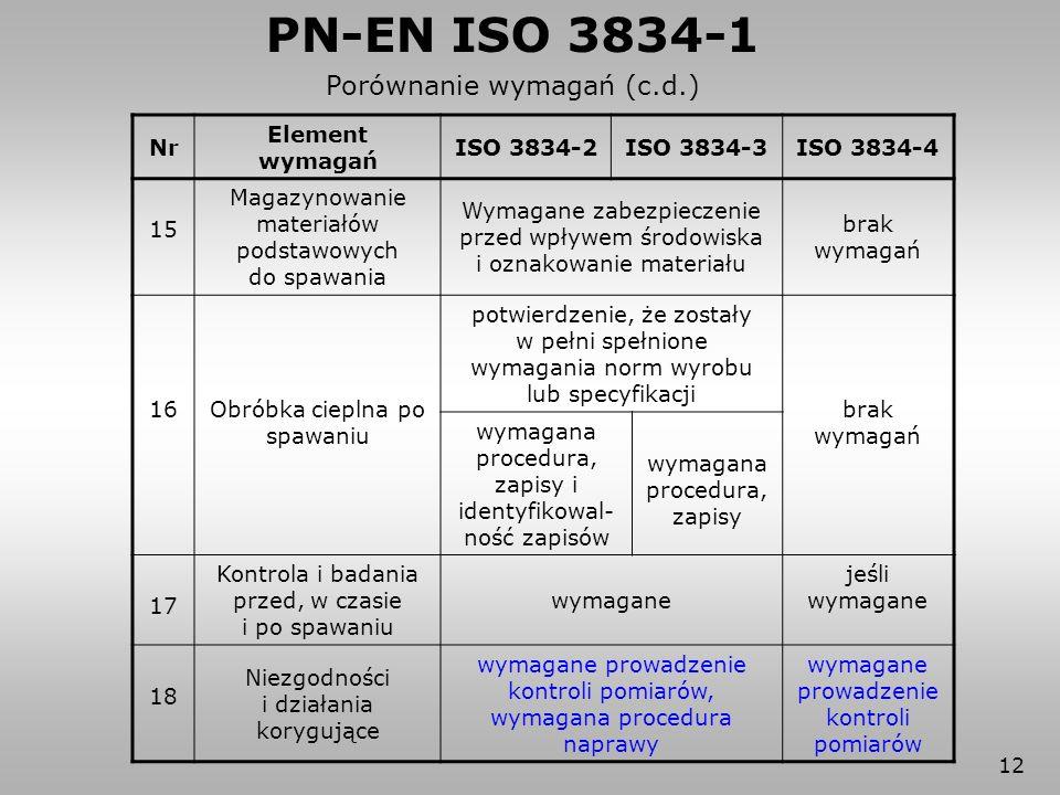 PN-EN ISO 3834-1 Porównanie wymagań (c.d.) Nr Element wymagań