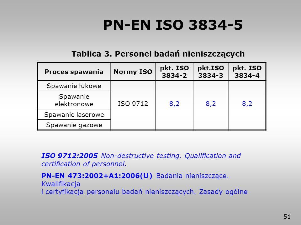 PN-EN ISO 3834-5 Tablica 3. Personel badań nieniszczących