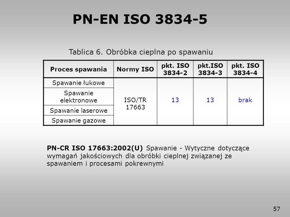 PN-EN ISO 3834-5 Tablica 6. Obróbka cieplna po spawaniu