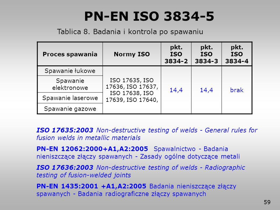 PN-EN ISO 3834-5 Tablica 8. Badania i kontrola po spawaniu