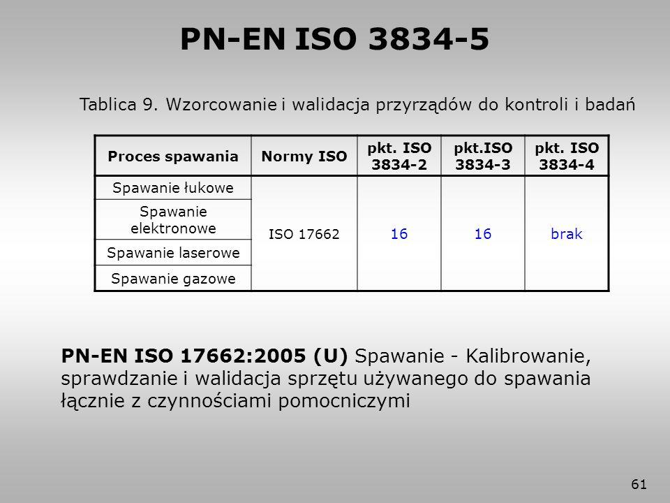 PN-EN ISO 3834-5 Tablica 9. Wzorcowanie i walidacja przyrządów do kontroli i badań. Proces spawania.
