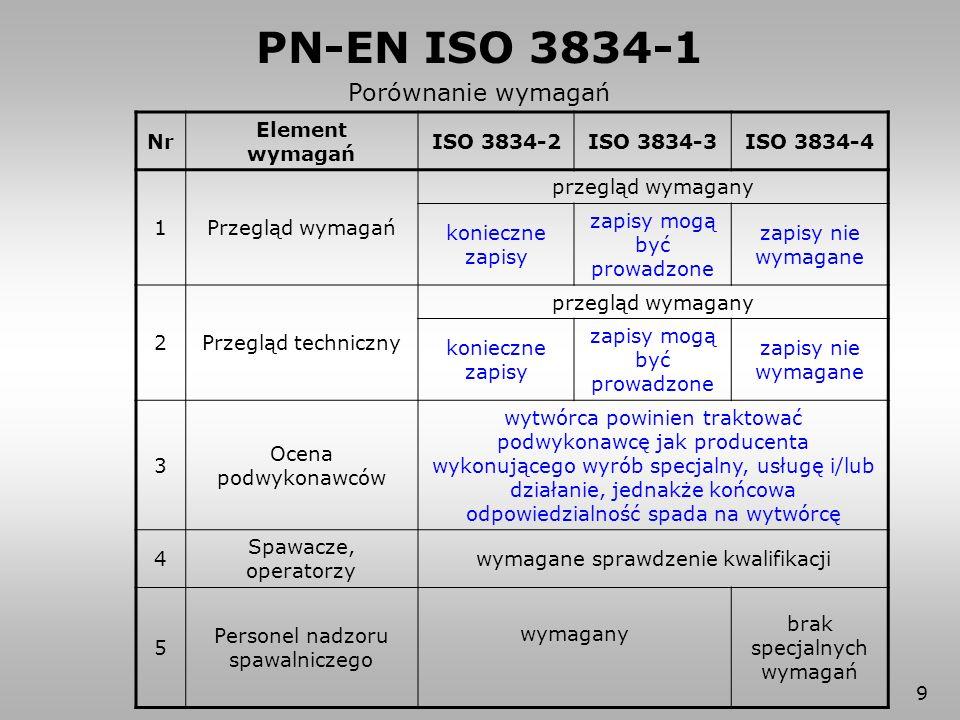 PN-EN ISO 3834-1 Porównanie wymagań Nr Element wymagań ISO 3834-2