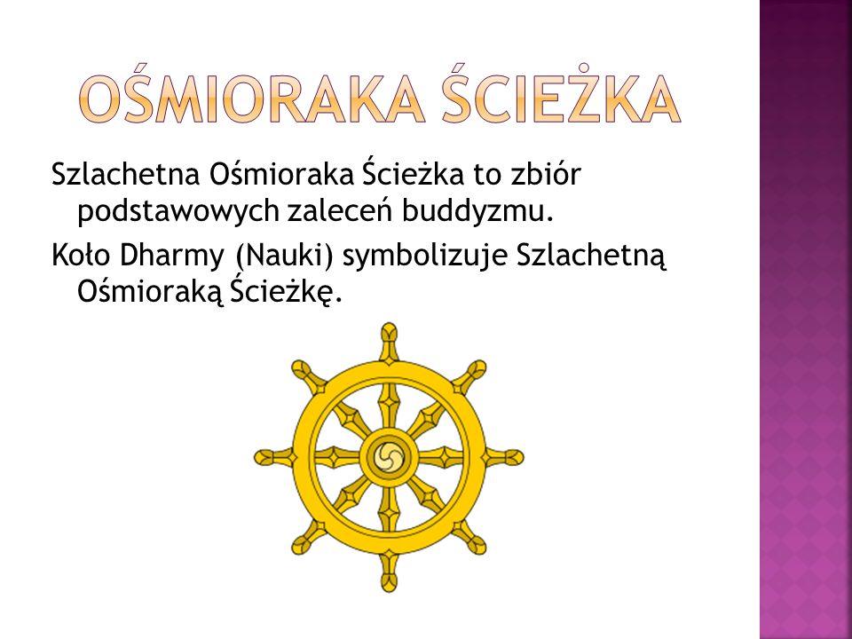 Ośmioraka ścieżka Szlachetna Ośmioraka Ścieżka to zbiór podstawowych zaleceń buddyzmu.