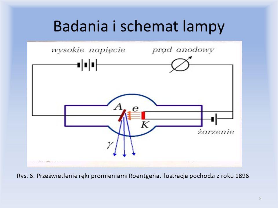 Badania i schemat lampy