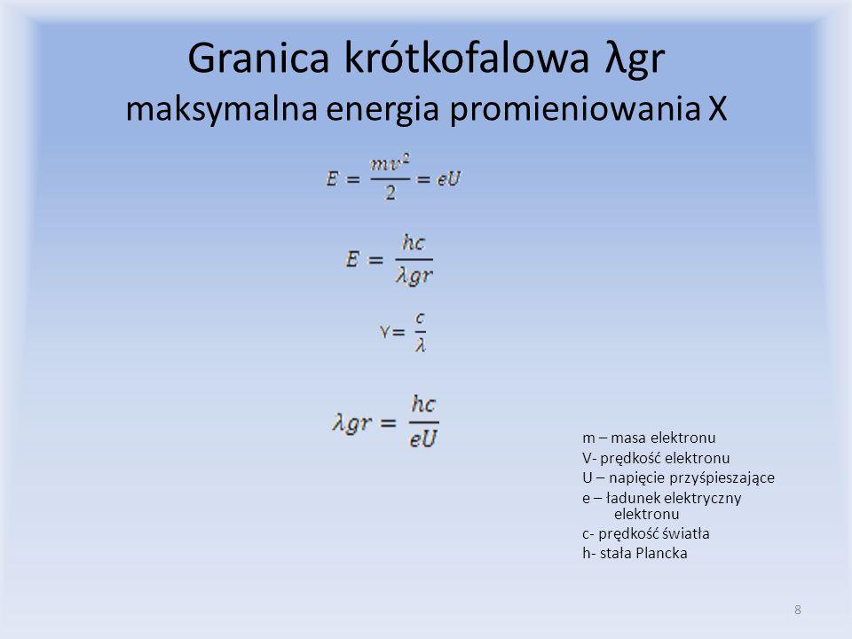 Granica krótkofalowa λgr maksymalna energia promieniowania X