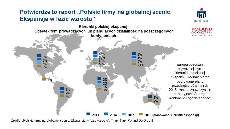 Kierunki polskiej ekspansji.