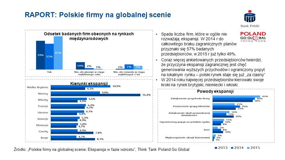 RAPORT: Polskie firmy na globalnej scenie