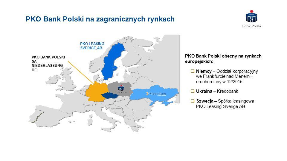 PKO Bank Polski na zagranicznych rynkach