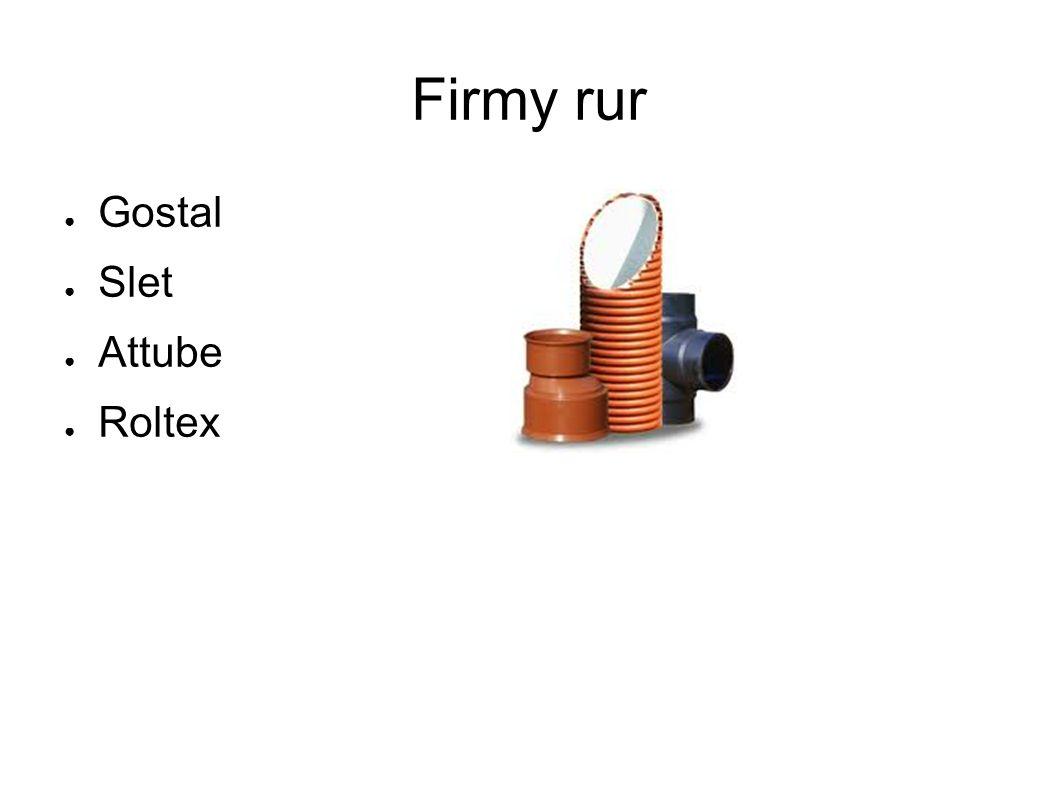 Firmy rur Gostal Slet Attube Roltex