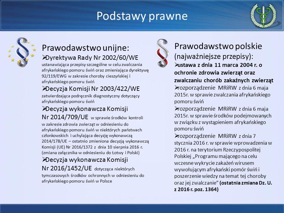Podstawy prawne Prawodawstwo polskie (najważniejsze przepisy):