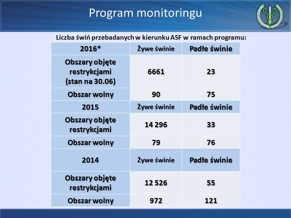 Program monitoringu 2016* Padłe świnie Obszary objęte restrykcjami