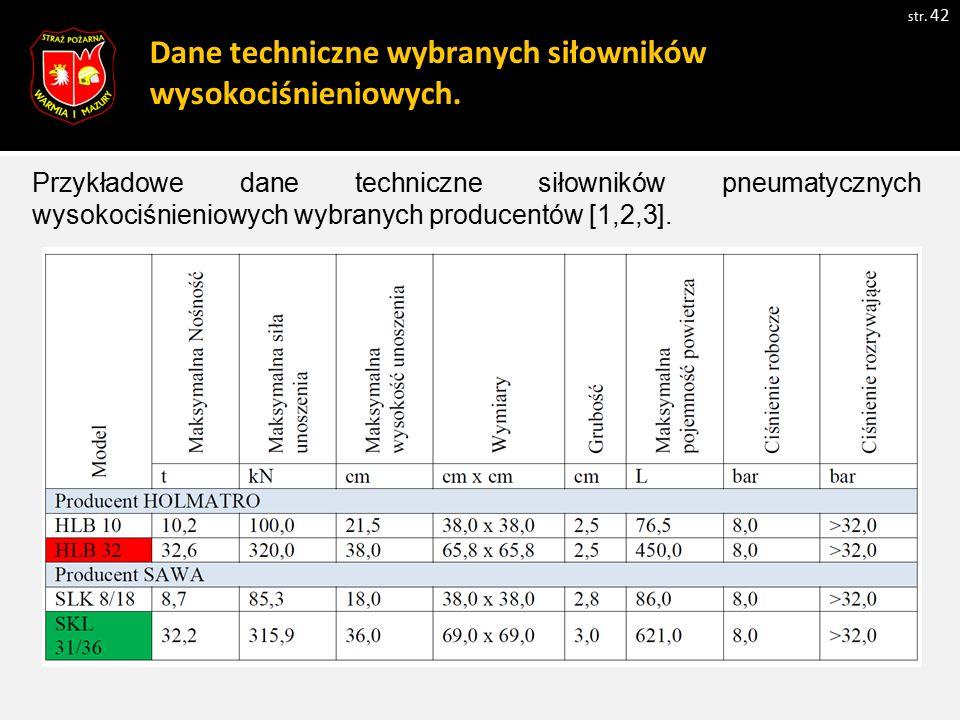 Dane techniczne wybranych siłowników wysokociśnieniowych.