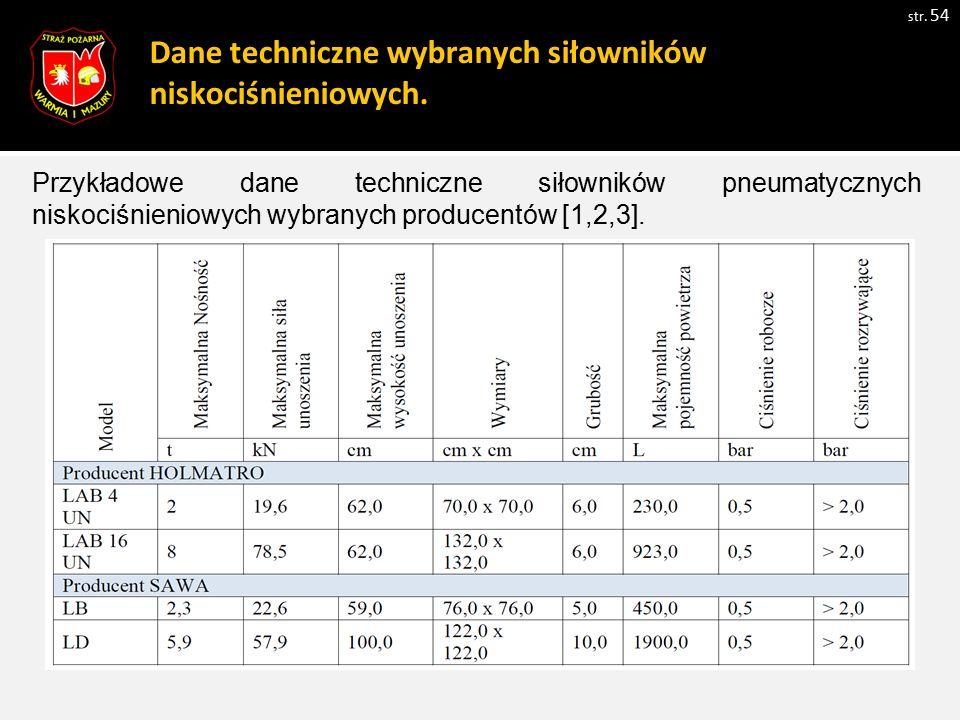 Dane techniczne wybranych siłowników niskociśnieniowych.