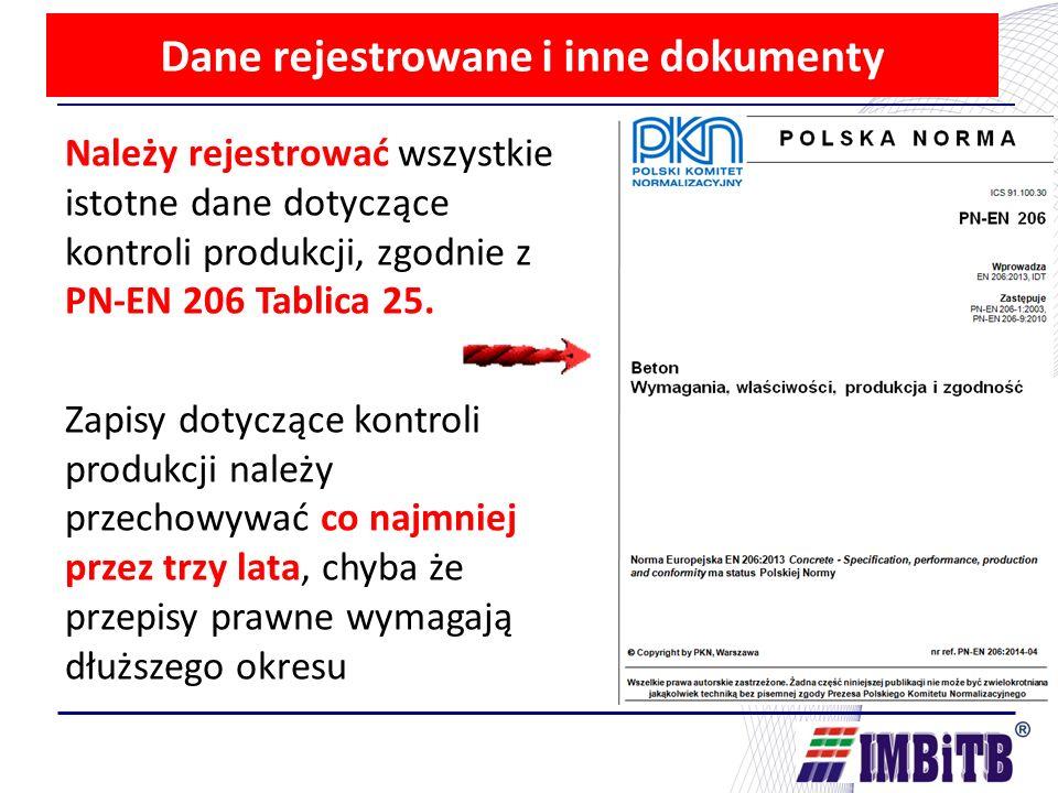 Dane rejestrowane i inne dokumenty