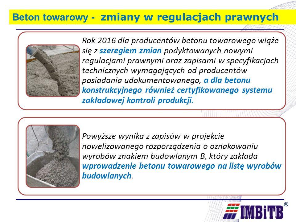 Beton towarowy - zmiany w regulacjach prawnych