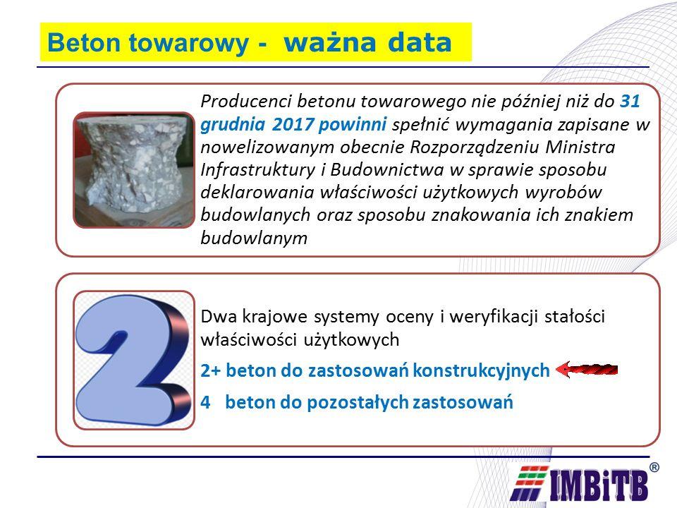 Beton towarowy - ważna data