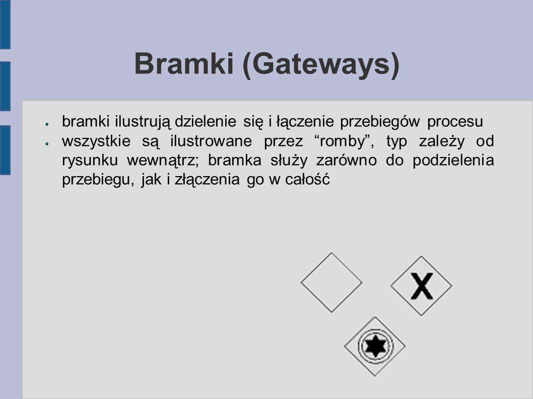 Bramki (Gateways) bramki ilustrują dzielenie się i łączenie przebiegów procesu.