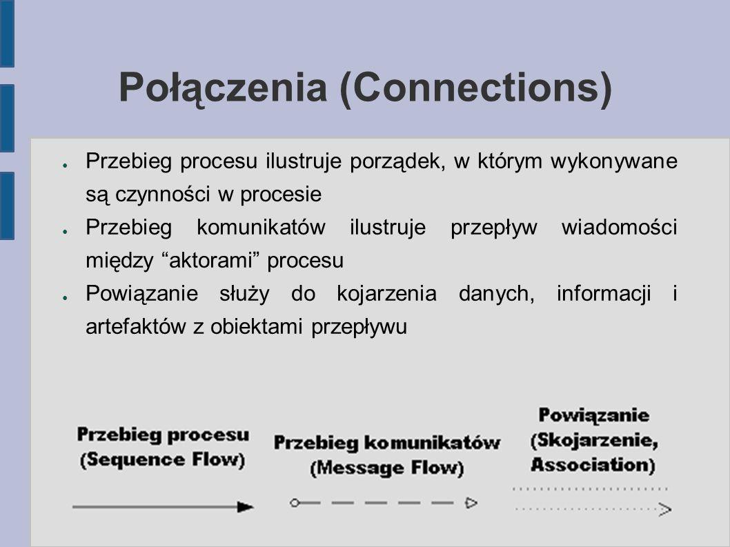 Połączenia (Connections)