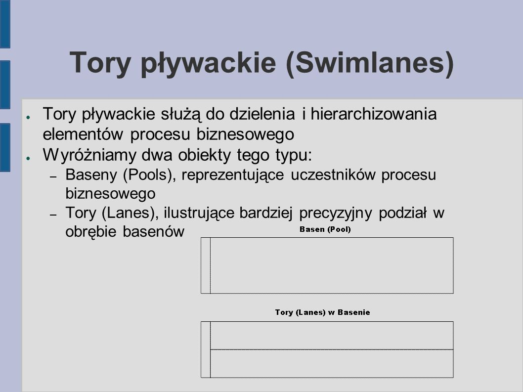 Tory pływackie (Swimlanes)