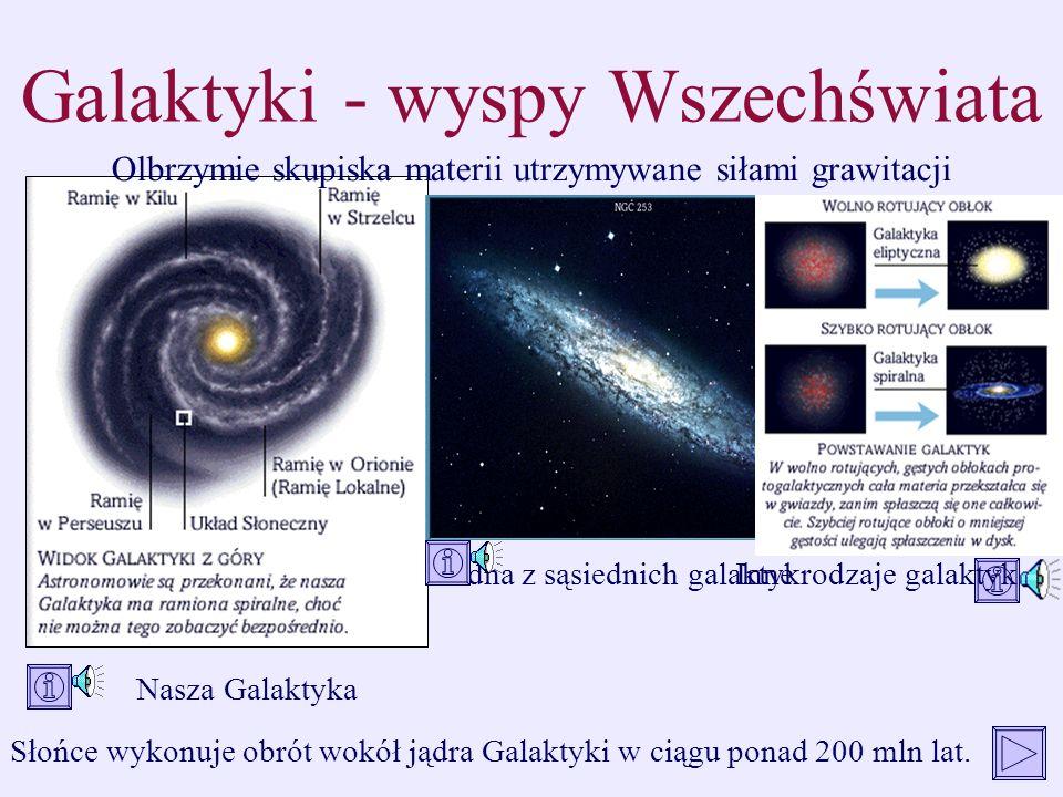 Galaktyki - wyspy Wszechświata