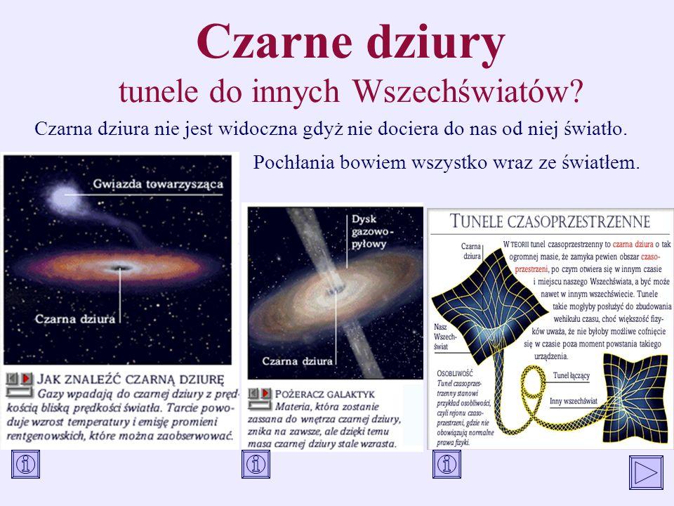 Czarne dziury tunele do innych Wszechświatów