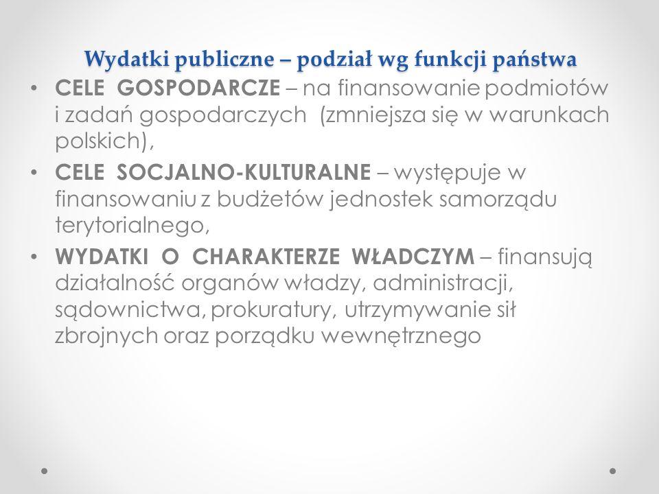 Wydatki publiczne – podział wg funkcji państwa