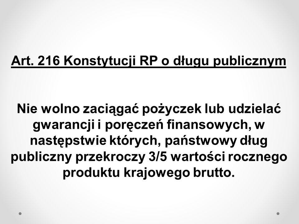 Art. 216 Konstytucji RP o długu publicznym