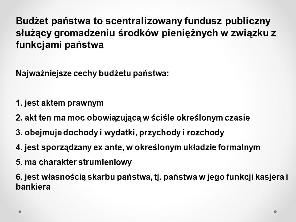 Budżet państwa to scentralizowany fundusz publiczny służący gromadzeniu środków pieniężnych w związku z funkcjami państwa