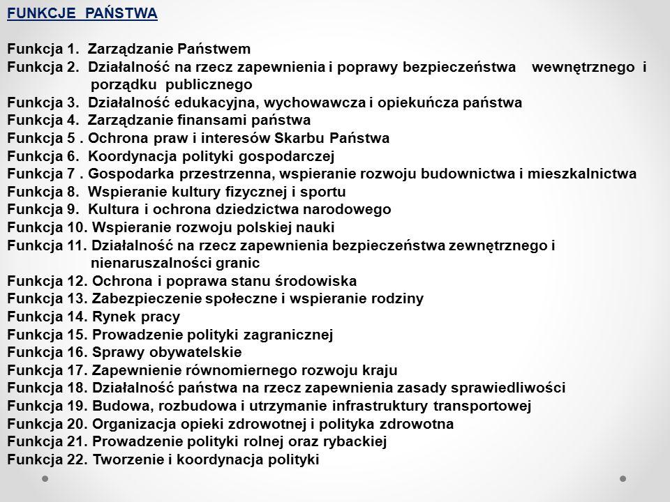 FUNKCJE PAŃSTWA Funkcja 1. Zarządzanie Państwem. Funkcja 2. Działalność na rzecz zapewnienia i poprawy bezpieczeństwa wewnętrznego i.