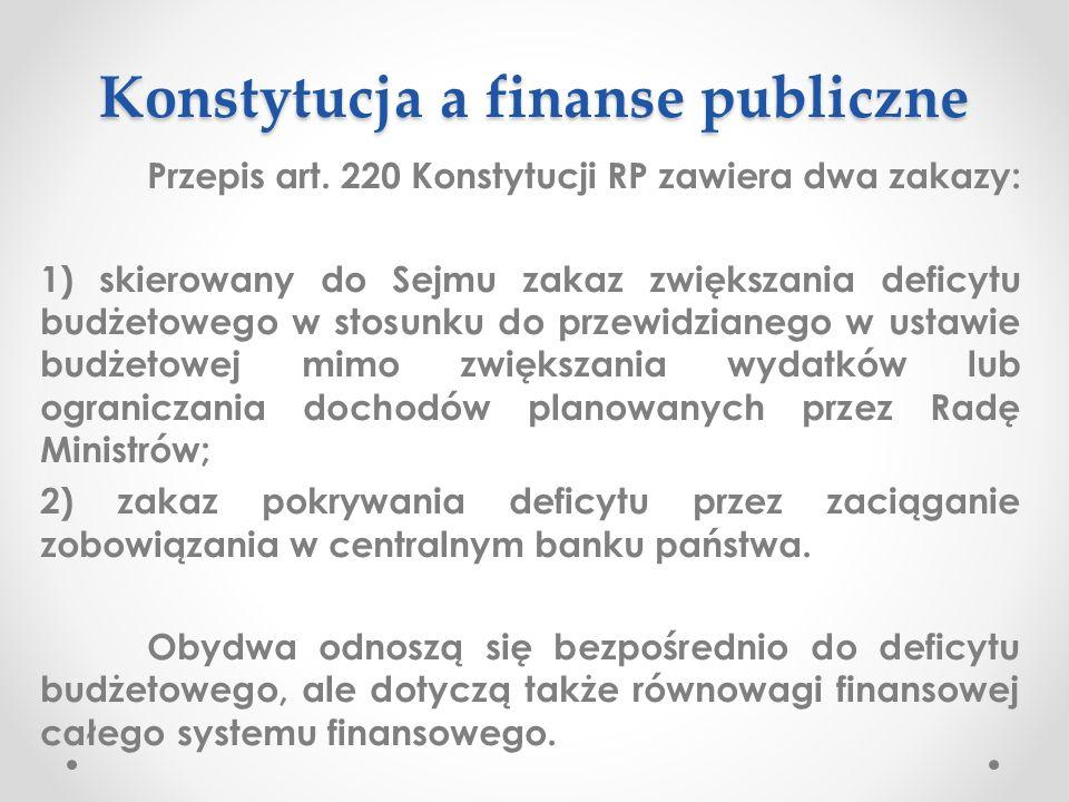 Konstytucja a finanse publiczne