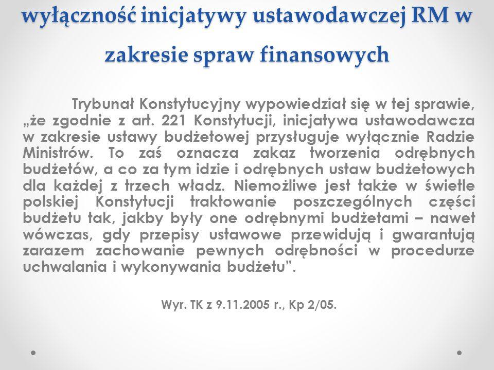 wyłączność inicjatywy ustawodawczej RM w zakresie spraw finansowych