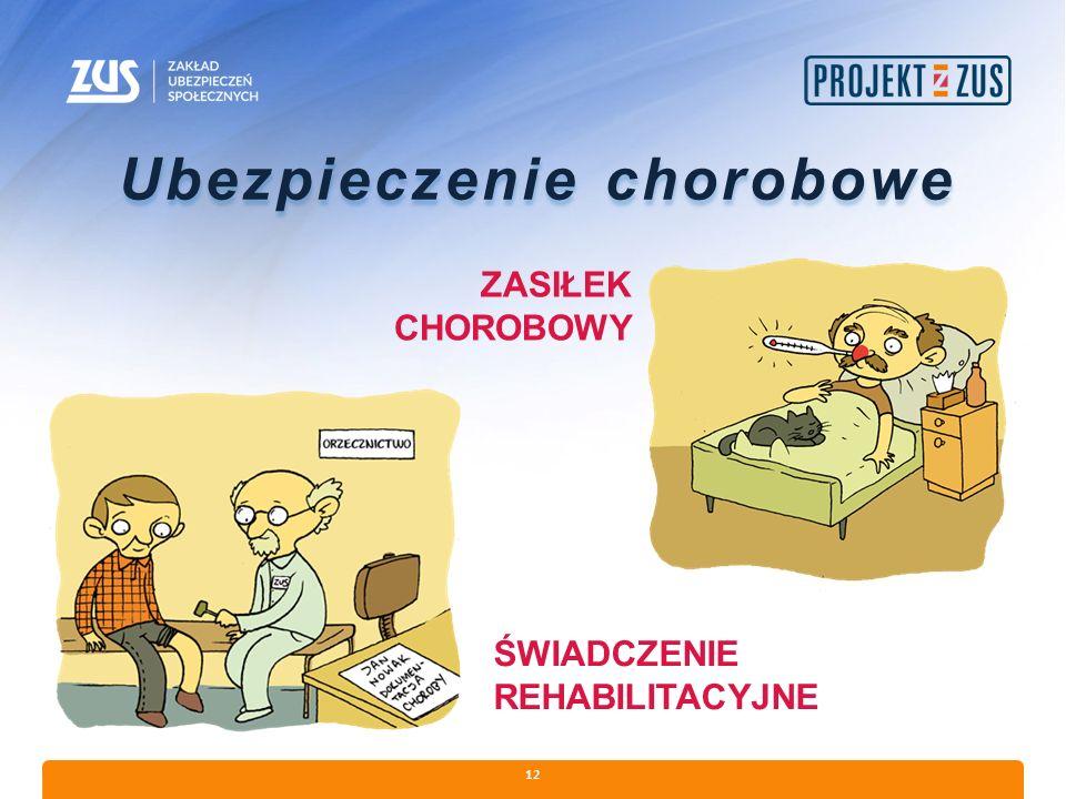 Ubezpieczenie chorobowe