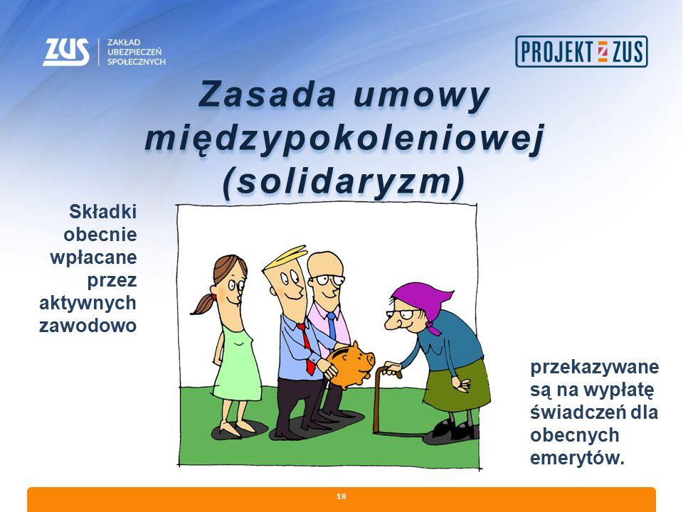 Zasada umowy międzypokoleniowej (solidaryzm)