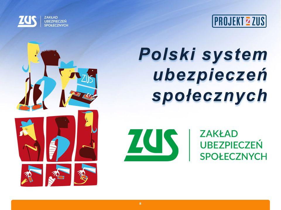 Polski system ubezpieczeń społecznych