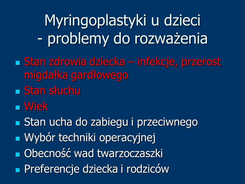 Myringoplastyki u dzieci - problemy do rozważenia