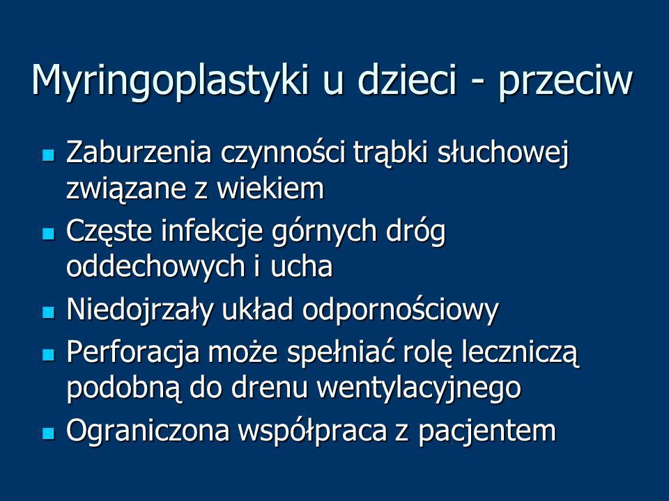 Myringoplastyki u dzieci - przeciw